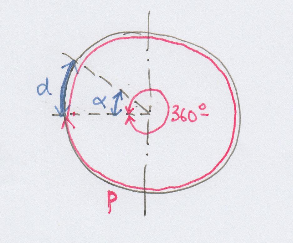circle properties.jpg