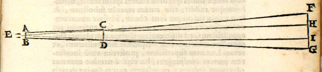 Diagram from Sidereus Nuncius