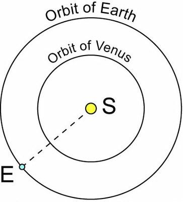 Venus_Calcul_2.jpg