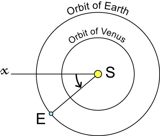 VenusMaths1v2